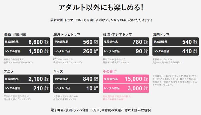 U-NEXTアダルト5000本見放題